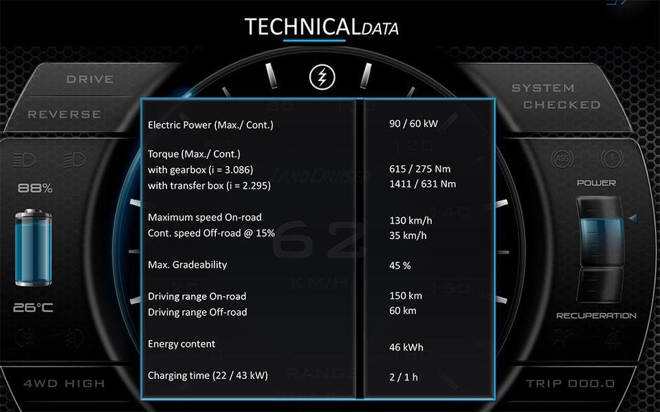 2016-06-18 Extrem Elektro-79er 03