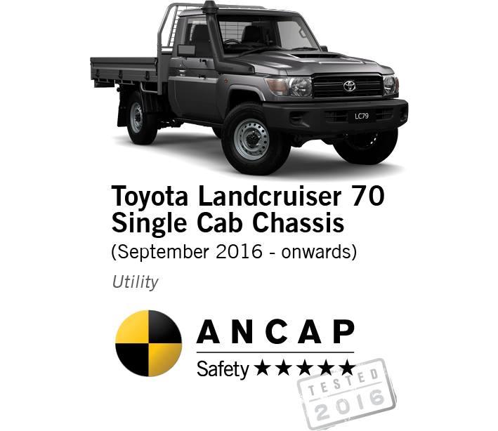2016-10-24 LC 70 ANCAP 5 01