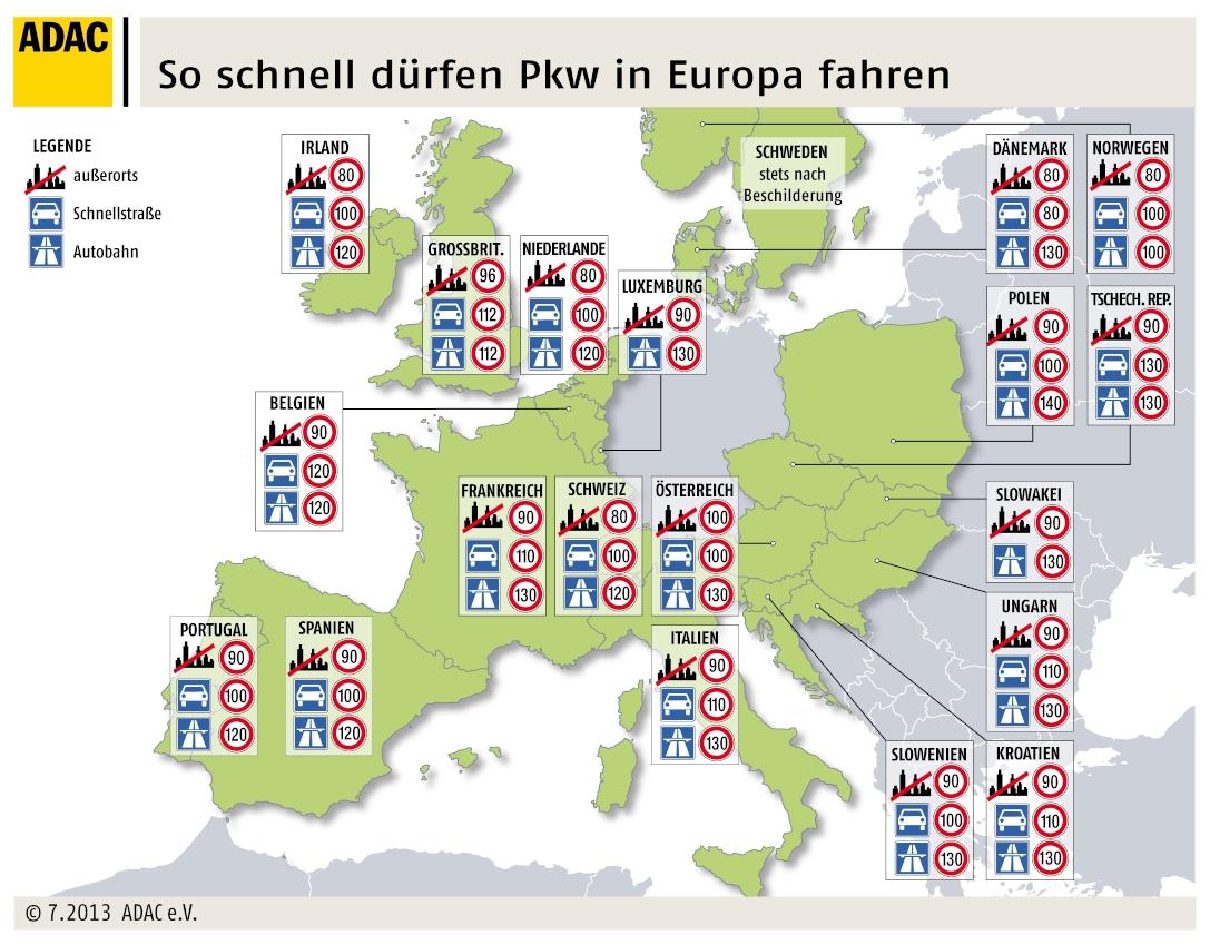 Tempolimits Europa